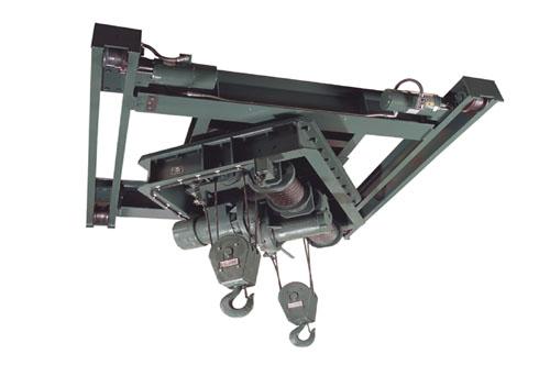 Overhead crane systems in albany ny zinter handling inc for Motorized rotating crane hook